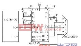 PIC單片機實現RS232串口異步通訊的設計