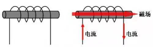 關于電感器的工作流程分析介紹