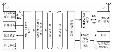 关于采用MCU控制的蓝牙无线充电系统的设计方案分析