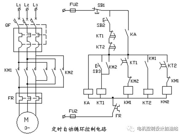 关于典型电机控制原理的解读和分析