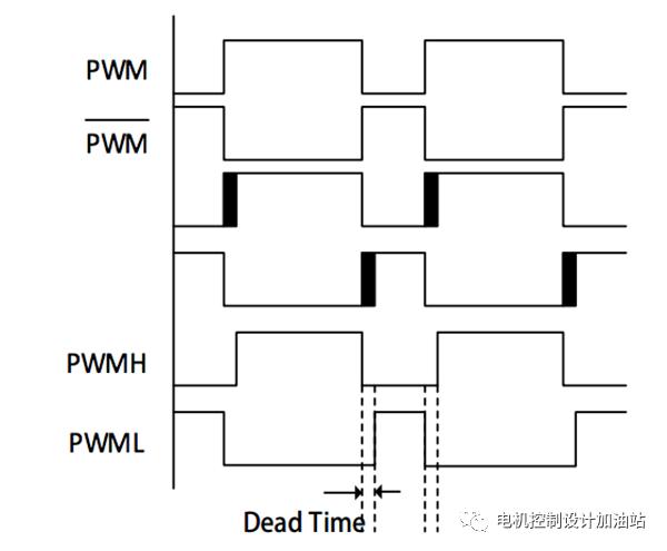 关于利用数字隔离器技术增强工业电机控制性能的方法分析