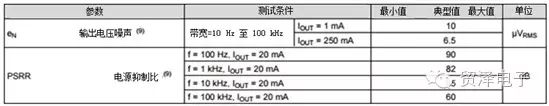 关于LDO提高小型照相机的照片质量的研究