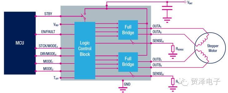 关于STMicroelectronics 低电压...