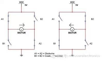 简要介绍MOSFET和IGBT基础知识