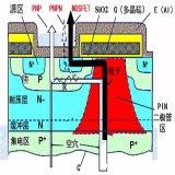 IGBT基本结构和原理_IGBT设计关键因素