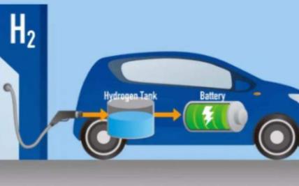 氢能源汽车加氢3分钟便能行驶600km