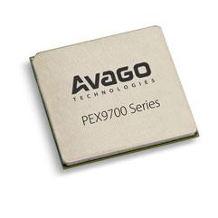 PEX 9712 12通道,5端口,PCI Express Gen3 ExpressFabric平台