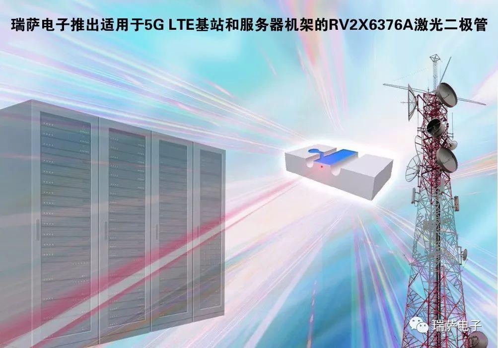 瑞萨电子推出全新直调激光器二极管---RV2X6376A系列