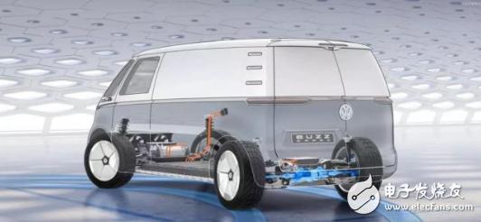 电动汽车将引领四驱主流时代