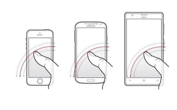 手机触摸屏测试指导说明书和一些问题及解决方法资料免费下载