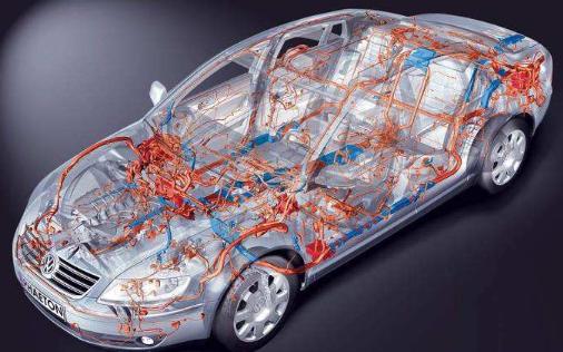 新一代科技产业与传统汽车工业相融合