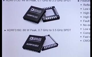 ADRF5130/ADRF5020硅開關產品系列新產品