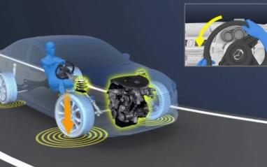 加速度矢量控制系統并不等于牽引力控制系統