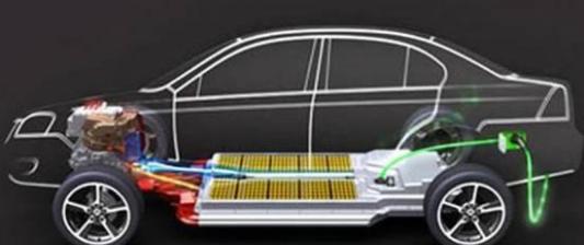 现阶段的电动汽车技术能够跑长途吗