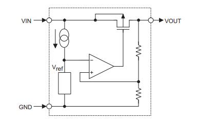 HT75XX-1系列三端大电流低压稳压器的数据手册免费下载