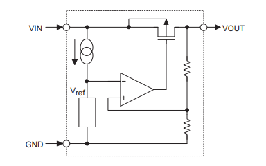 HT75XX-1系列三端大電流低壓穩壓器的數據手冊免費下載