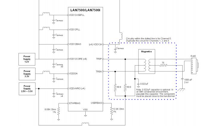 LAN7500和LAN7500i高速USB 2.0以太网控制器的数据手册免费下载