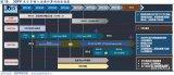 5G MEC近在咫尺 通信光模块市场受益最大