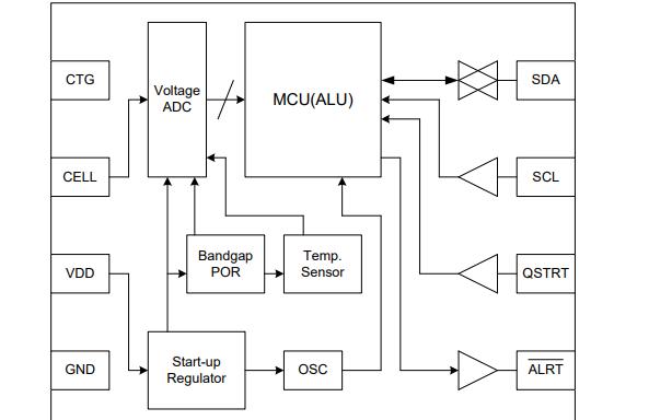 CW2015锂离子电池的燃料测量系统IC的数据手册免费下载