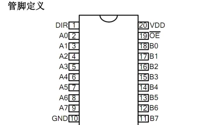 D74HC245三态输出八路信号收发器的数据手册免费下载
