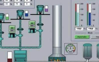 關于分布式控制系統的功能和應用