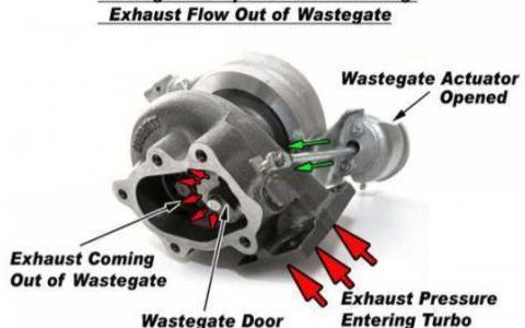 關于渦輪壓力的控制系統詳解