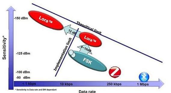 物联网水表系统解决方案