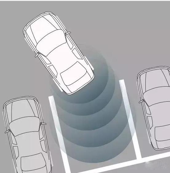传感器技术可以决定汽车行业未来吗