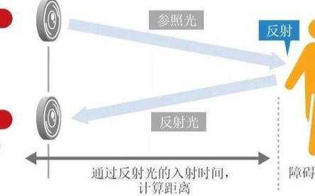 新型高输出功率PLD阵列可耐105℃高温