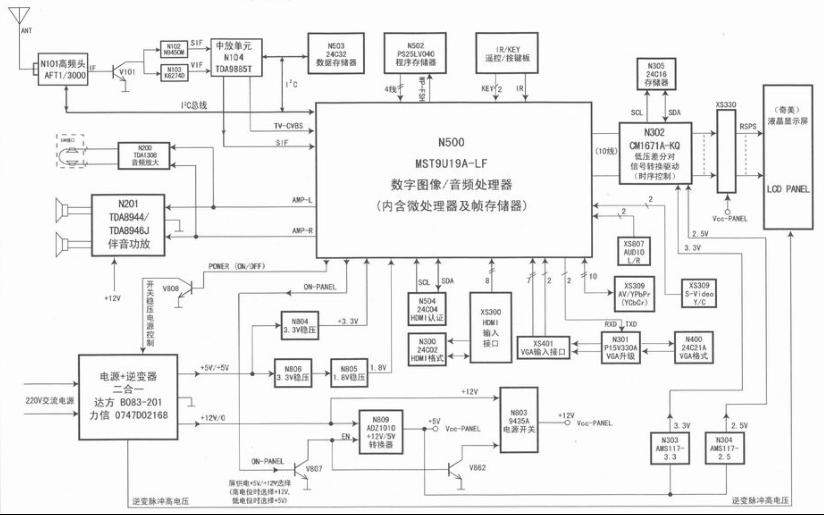 康佳ES系列液晶图纸主板和电路原理图免费下载