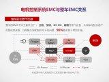 新能源电驱系统EMC设计解析