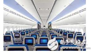 商业协议和航空航天布线