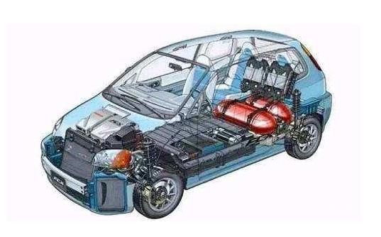 追问电动汽车动力电池安全隐患的根源