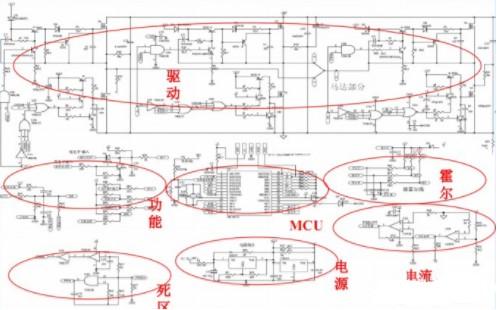 電動自行車控制器的分類及失效原因分析