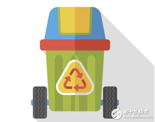 引入人工智能解决垃圾分类难题