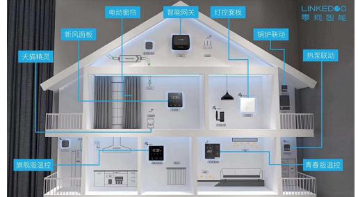 有线和无线哪个更适合智能家居系统