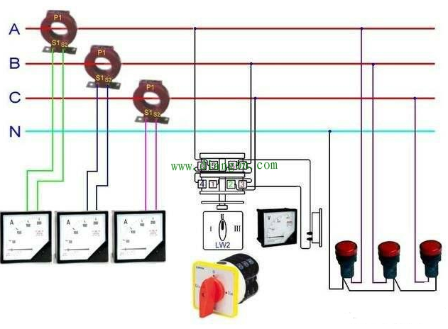 電流互感器變比和準確度