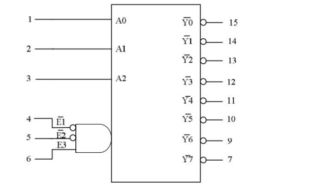 三通道输入八通道输出译码器D74HC138的中文资料免费下载
