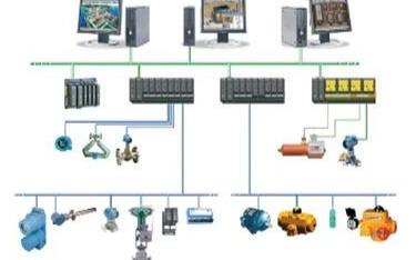 分布式控制系統的介紹