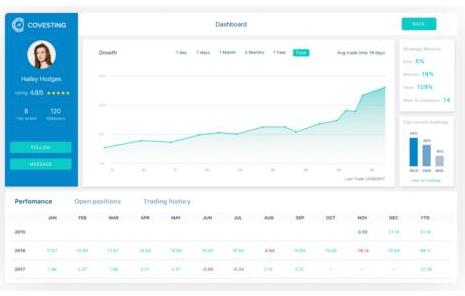 基于一个把复制交易平台带到虚拟货币市场的CCov...