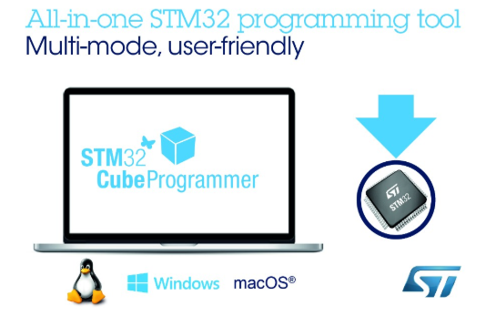 意法半导体发布最新版的STM32Cube eco...
