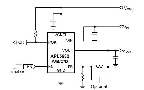 APL5932A系列超低衰減線性調節器的數據手冊免費下載