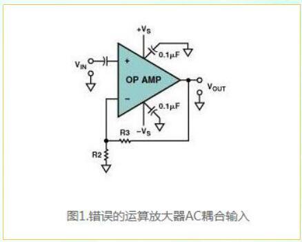 放大器电路常见问题