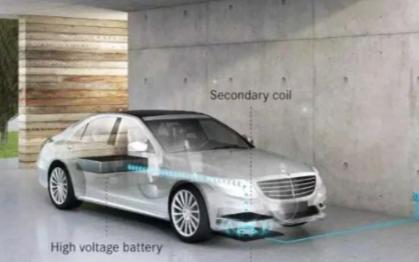 电动汽车可以像手机一样进行无线充电吗
