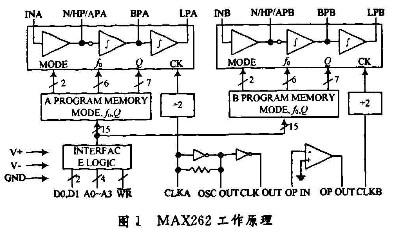 基于MAX262的多頻點切比雪型夫帶通濾波器在管線探測儀中的應用