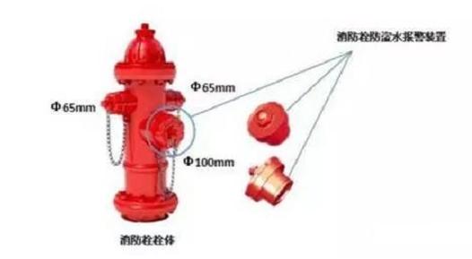 城市消火栓智能报警系统中需要传感器吗