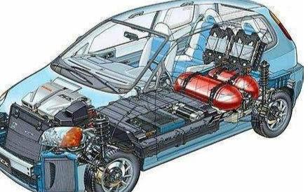 电动汽车市场目前面临的最大问题是什么