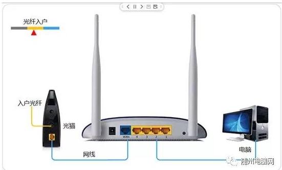 如何用手機設置無線路由器