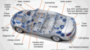 到2023年 汽車半導體將達到730億美元