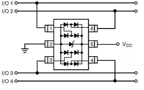 如何消除静电释放(ESD)对电子设备的干扰和破坏...